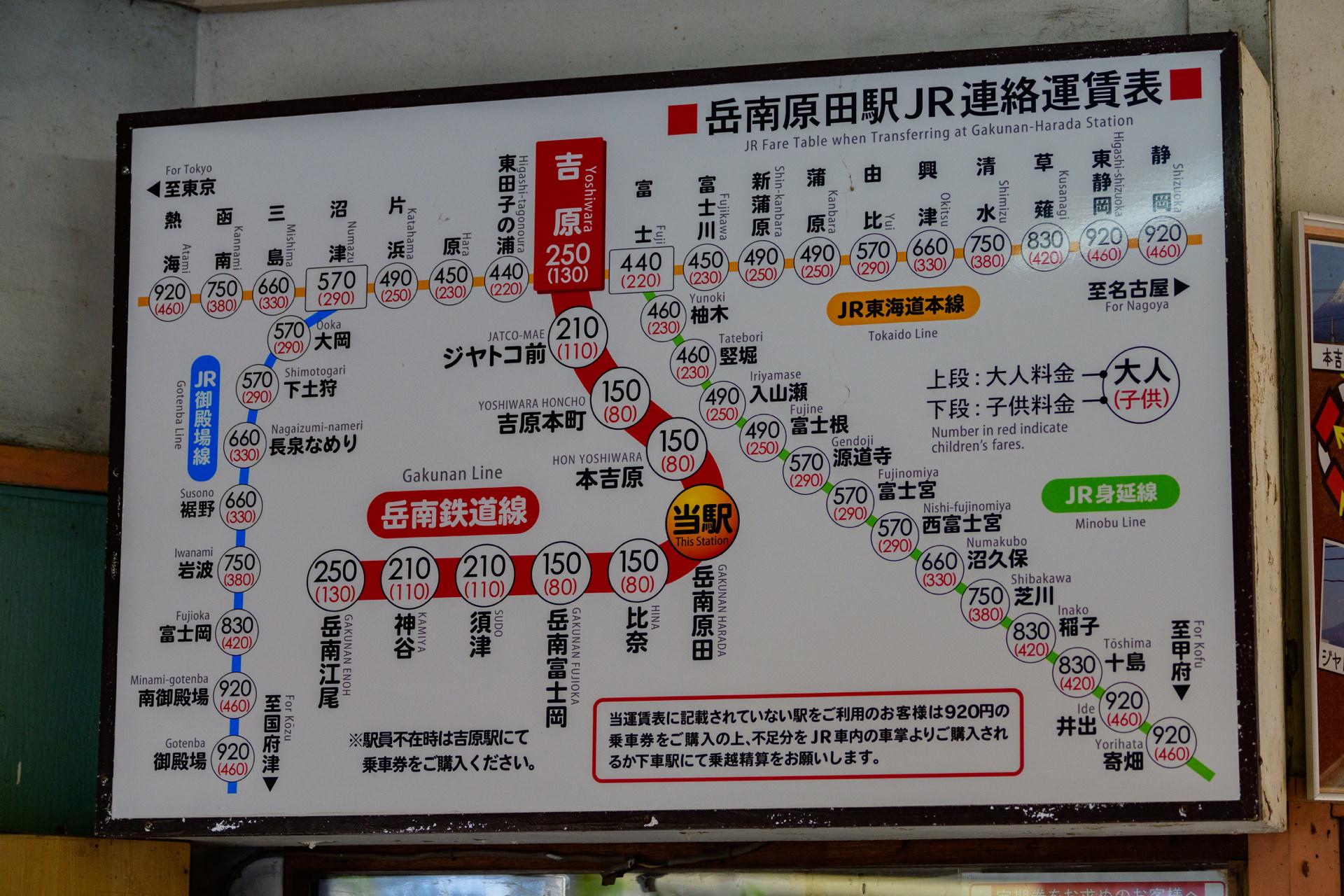 岳南原田駅